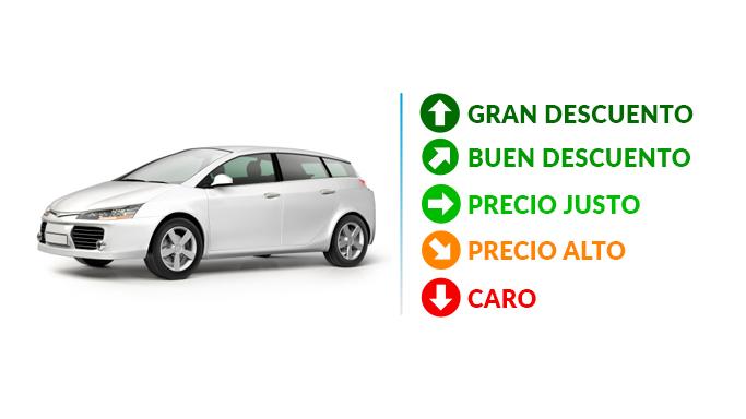 Autos Usados Autos Nuevos Evaluaciones Fotos Y Opiniones Cargurus